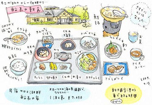 船長の家 朝食