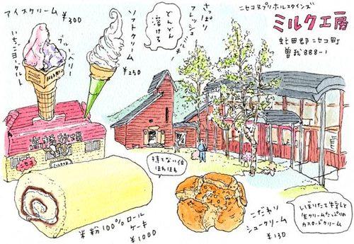 高橋牧場 ニセコミルク工房